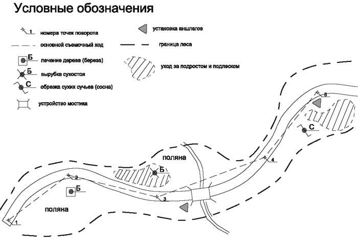 Пример оформления маршрутной съемки