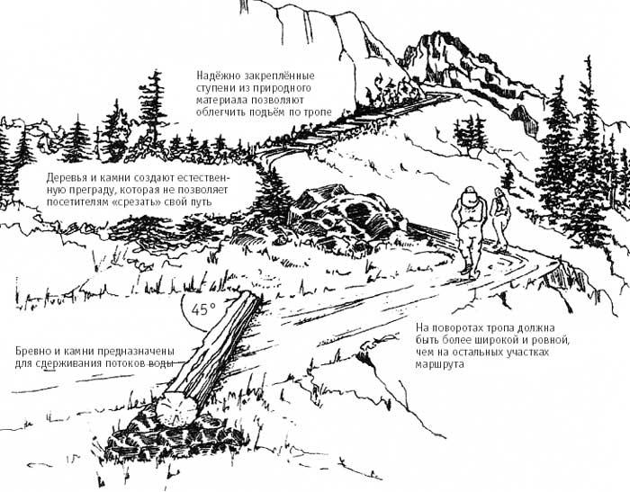 Сооружение троп на траверсах склонов