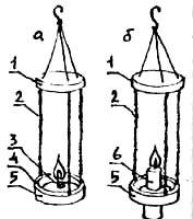 Подвесные светильники для палатки