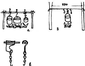 Простые кострища: а) перекладина на рогульках; б) тросик, натянутый между деревьями; в) специальный крючок с зажимом