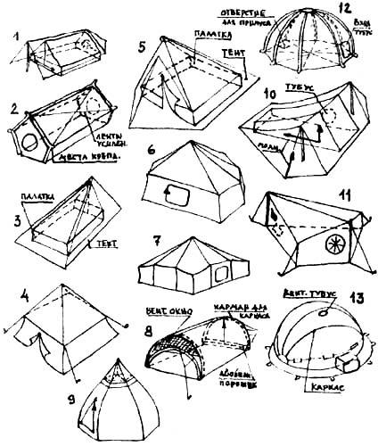 Общий вид ряда палаток, распространенных среди туристов бывшего Союза