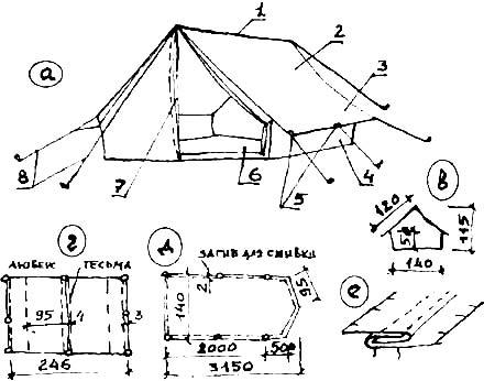 Двускатная палатка