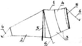 Односкатная палатка 1. Скат. 2. Боковая стенка. 3. Крыло. 4. Вертикалная стенка. 5. Крепление оттяжек. 6. Пол. 7. Стоика и застежка-молния. 8. Оттяжки.