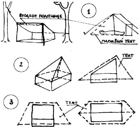 Схемы одно-, двух-, трех— м четырехскатных палаток.