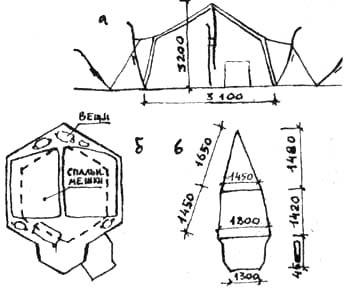 Шестигранная шатровая палатка: а) общий вид; б) вид сверху, размещение в палатке; в) раскрой клиньев