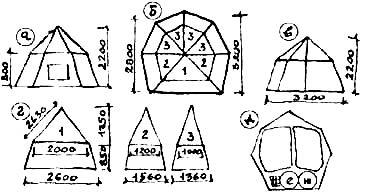 Рис. 31. Семигранная шатровая палатка: а) общий вид; б) вид сверху; в) вид сбоку; г) раскрой клиньев; д) вариант для размещения шести человек; е) место для печки и примусов; ж) место для вещей.