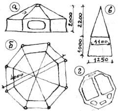 """Десятигранная шатровая палатка """"Зима"""": а) общий вид; б) вид сверху; в) раскрой клиньев; г) вариант размещения группы в двух-четырехспальмых мешках"""