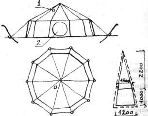 Конусная или шатровая десятигранная палатка. 1. Вентиляционный тубус. 2. Входной тубус. 3. Петли.