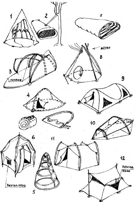 Зарубежные конструкции палаток
