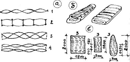 Основные конструкции спальных мешков