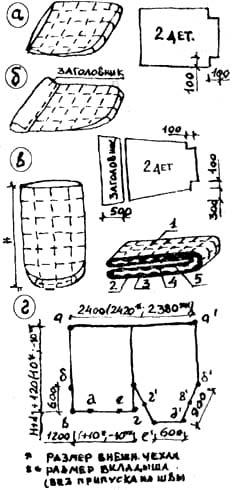 Многоместные спальники: а) прямоугольный; б) спальник с заголовником; в) общий вид спальника с вкладышем; г) крой спального мешка
