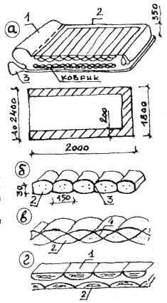 Двойной многоместный спальный мешок: а) общий вид, основные размеры, расположение простежек; б), в), г) варианты сшива полотнищ с различными утеплителям
