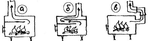Схемы изменения направления горячих газов походных печек