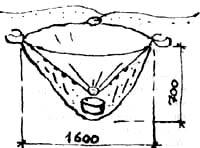 Рогулька-вешалка для посуды